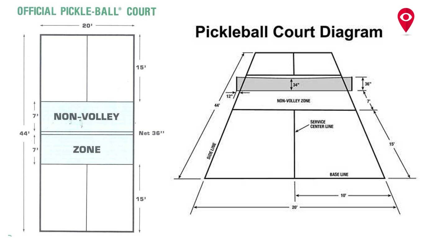 The pickleball craze is catching, are you up to speed?