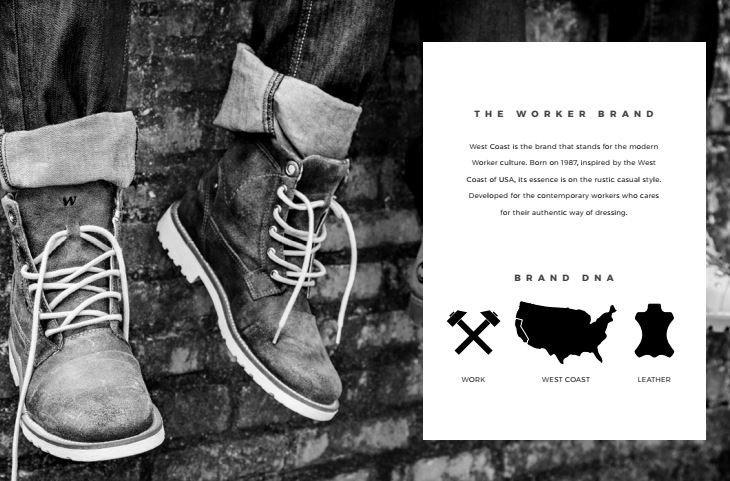 Popular international shoe brand 'West Coast' enters the Indian market