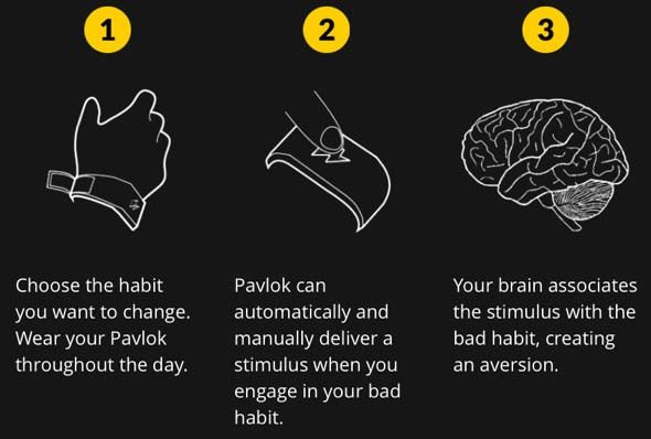 This band will help you get rid of all your bad habits!