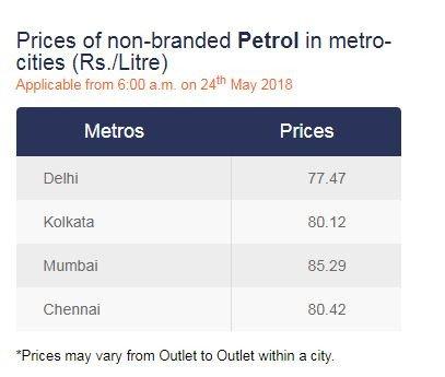 11वें दिन भी बढ़े पेट्रोल के दाम, मुंबई में किमत 85.29 रुपये प्रति लीटर!