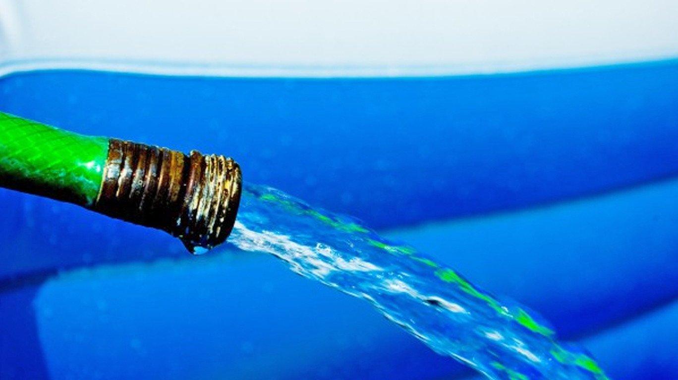 गुरूवारी शहरात १०० टक्के पाणीकपात
