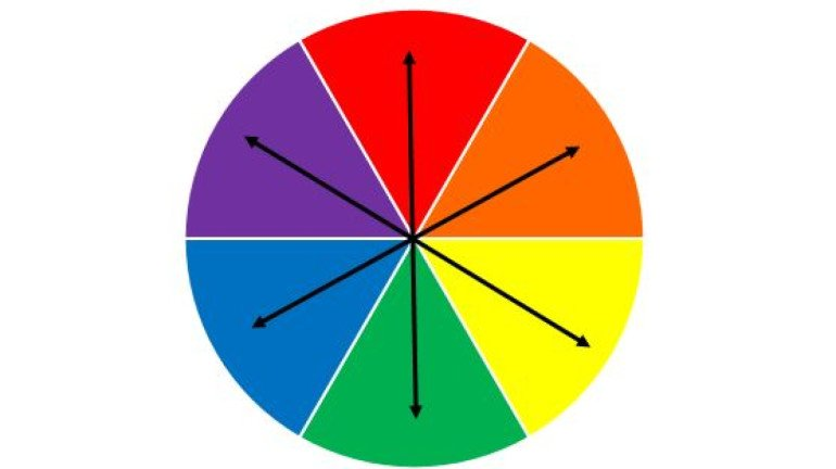 Learn About the Color Wheel before a DIY Wall Painting Project