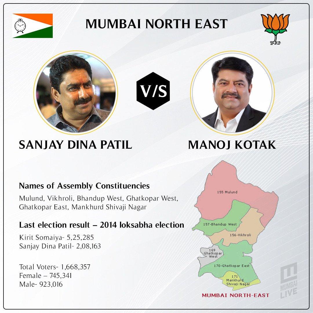 Mumbai LS polls: Will lone NCP candidate Sanjay Dina Patil defeat BJP leader Manoj Kotak?