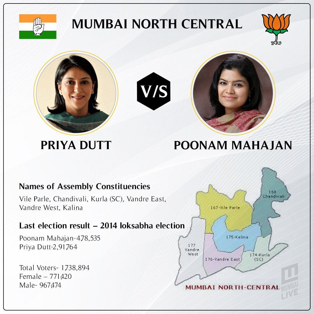Will Priya Dutt continue the Dutt legacy in Mumbai North-Central constituency?