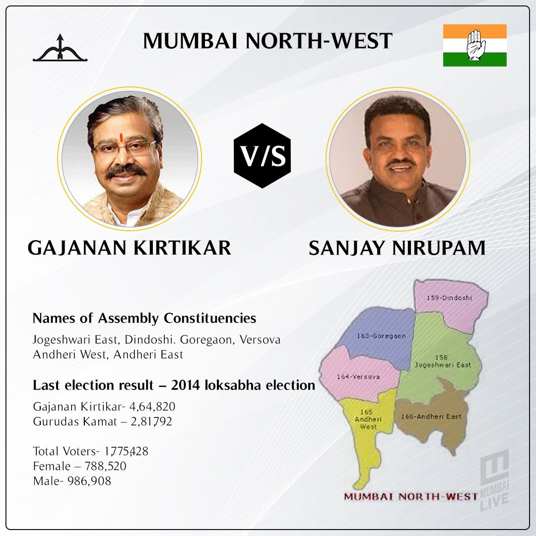 North-West LS seat will decide Congress leader Sanjay Nirupam's political career