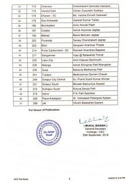 महाराष्ट्र विधानसभा चुनाव- कांग्रेस ने जारी की 51 उम्मीदवारों की पहली लिस्ट
