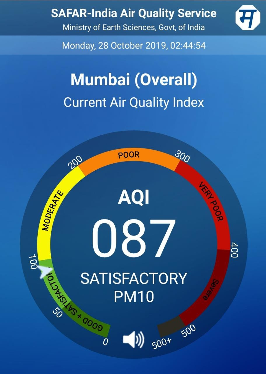 Here's How Mumbai Experiences 'Bad Air Day'
