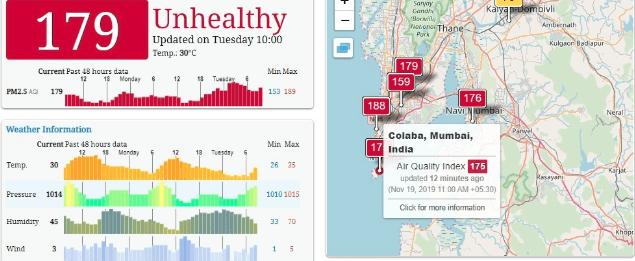 सर्वाधिक प्रदूषित शहराच्या यादीत मुंबई दुसऱ्या क्रमांकावर