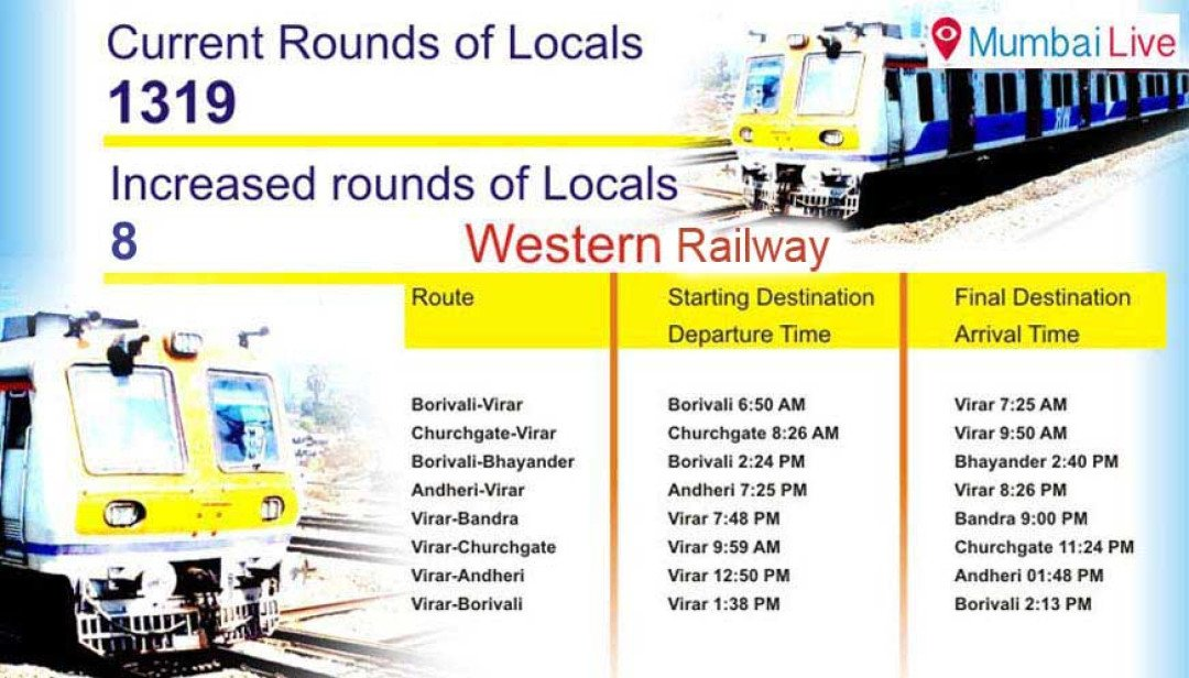 Increase in Rounds of Western Locals