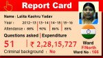 Report card of F/North ward corporators