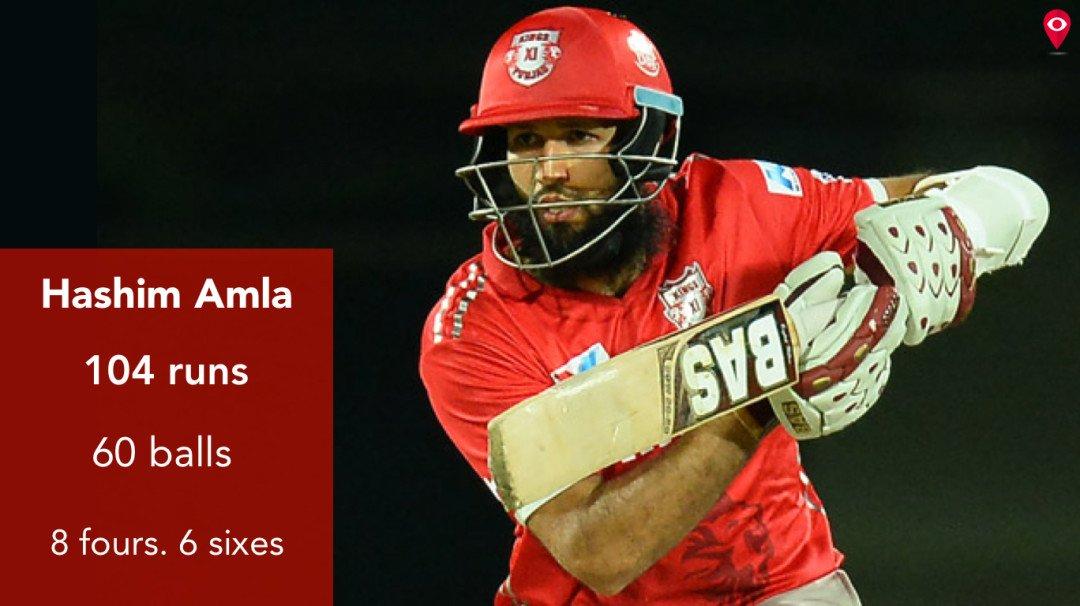 आईपीएल 10 : मुंबई ने पंजाब को 8 विकेट से दी पटखनी