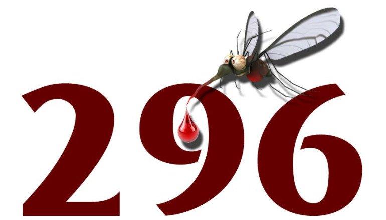 The Dengue menace